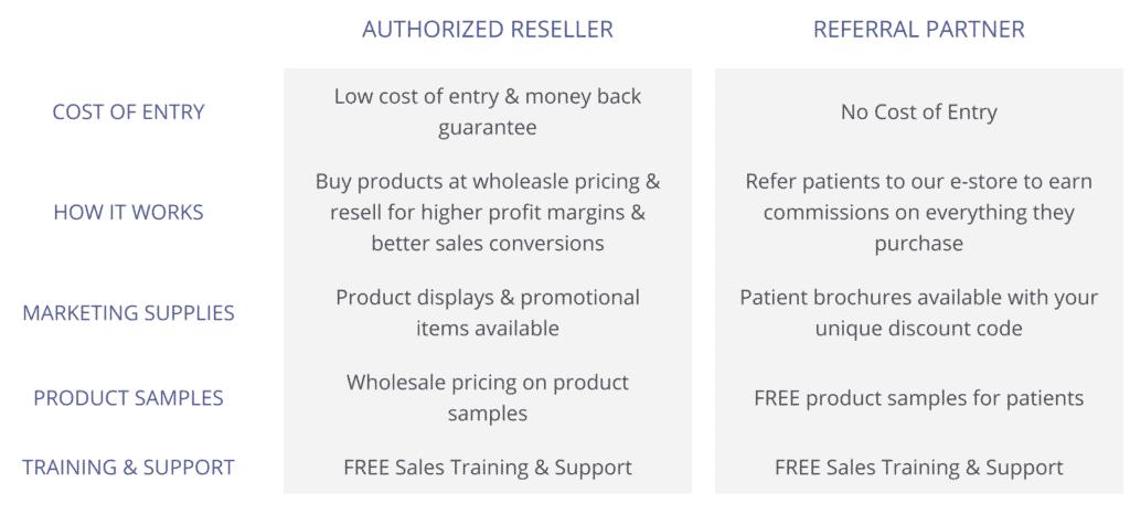 cbd wholesale plan